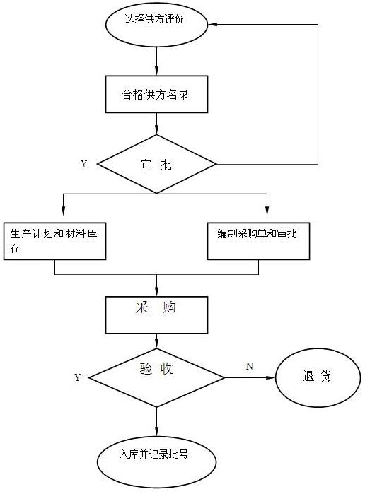 洗手5步骤文字图